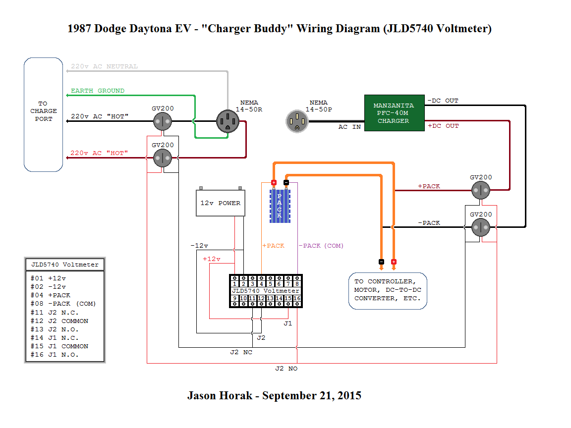 2015 charger wiring diagram diy enthusiasts wiring diagrams u2022 rh broadwaycomputers us 2015 dodge charger radio wiring diagram
